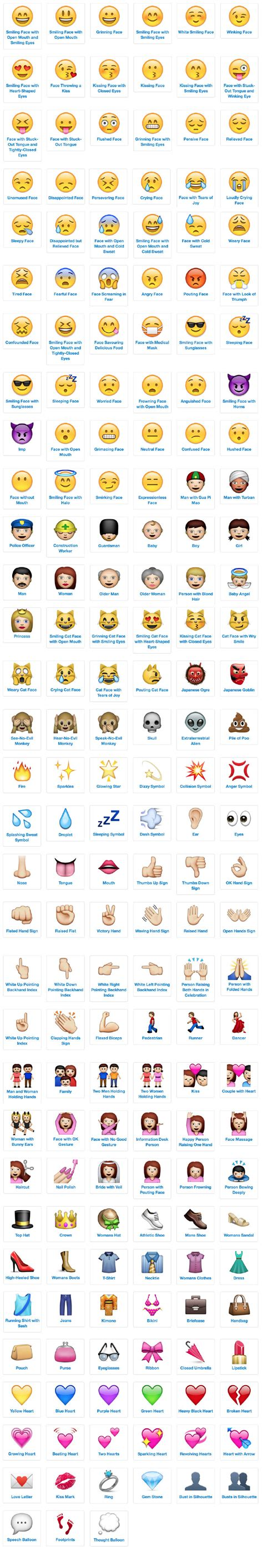 emoji list emoji people icons list with meanings and definitions