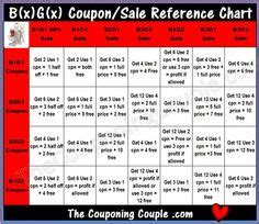 1000+ images about couponing 101 on pinterest | coupon