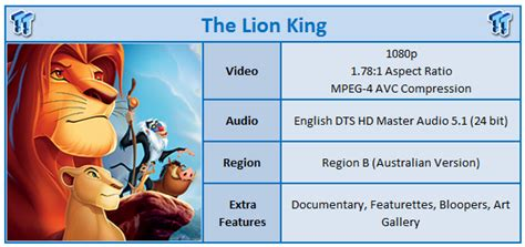 film review for lion king the lion king 1994 blu ray movie review