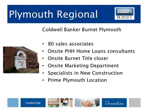 Phh Home Loans Brand Presentation Plymouth