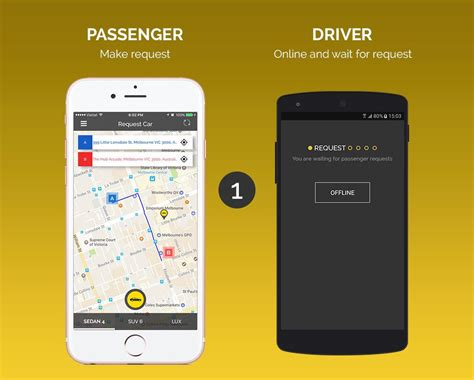 Uber Style Taxi App Ios Source Code Miscellaneous App Templates For Ios Codester Uber App Template