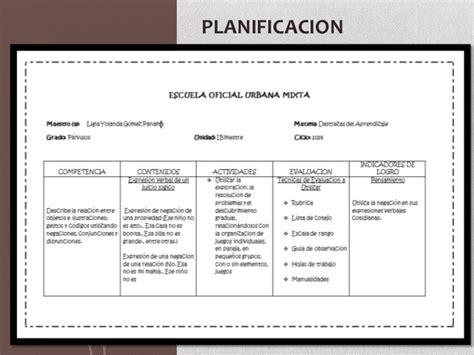 Modelo De Planificacion Curricular De Planificaci 211 N Con El Cnb Pre Primaria