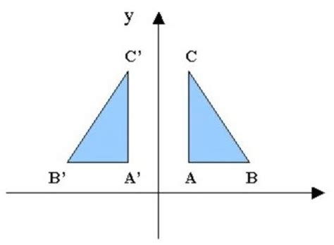 imagenes de reflexion matematicas teselaciones