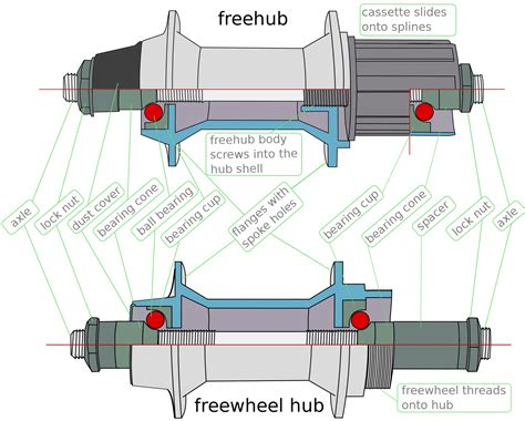 layout types and exles freewheel 8 speed to replace 6 speed bicycles stack