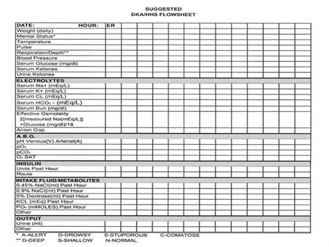 Nursing Flow Sheet Template by Flow Chart Neurological Flow Sheet Process Flow Sheet