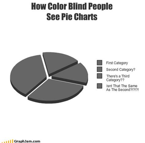 color blind jokes not colorblind friendly laugh to