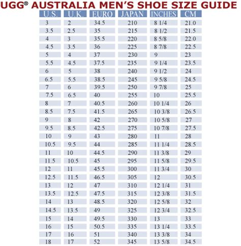 ugg slipper size guide ugg chester at zappos