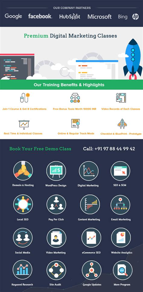 Mba Courses In Coimbatore by Digital Marketing Course Coimbatore Tirupur Erode