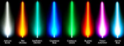 colors of lightsabers real lightsaber fx lightsaber build your own