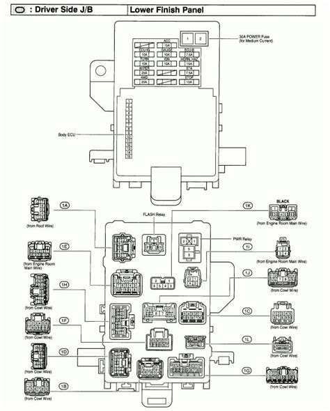 94 fuse diagram 94 toyota 4runner fuse box wiring diagram with description