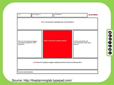 Digital Briefformat Creative Brief Template Strategic Planning