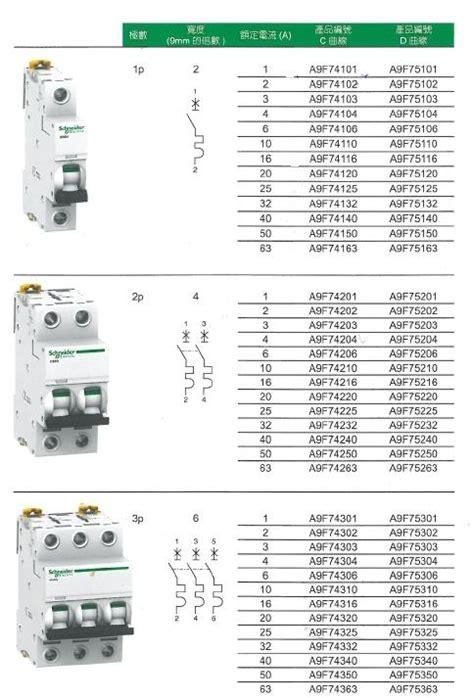 Schneider Mcb Ic60n 3phase 63a schneider merlin gerin electrical mccb acti9 ic60nc d