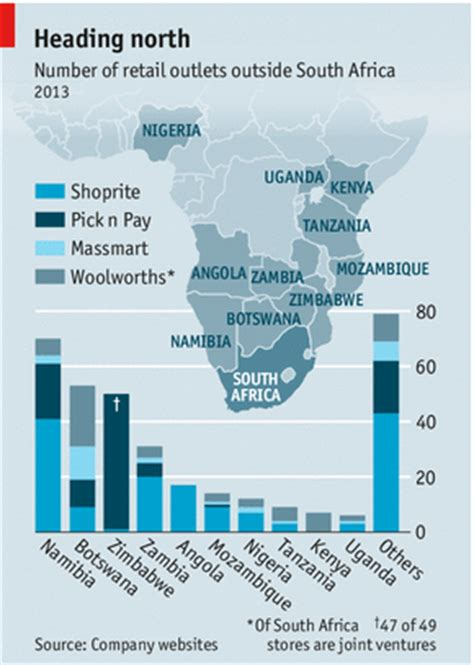Bank Of America Consumer Banking Mba Salary by The Grocers Great Trek Supermarkets In Africa