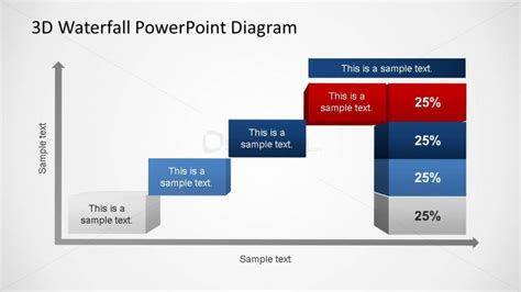 powerpoint waterfall chart template 3d generic waterfall powerpoint diagram inverted slidemodel