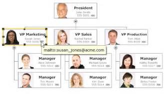 organizational chart template http webdesign14 com