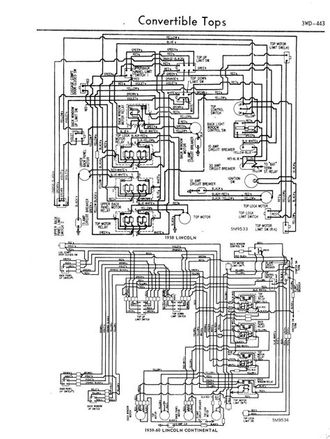 home wiring diagrams home appliances diagrams wiring
