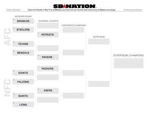 printable nfl playoff schedule bracket 2012 nfl playoffs printable bracket with seeds and wild