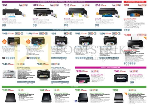 l210 resetter google drive epson l210 printer counter resetter free download