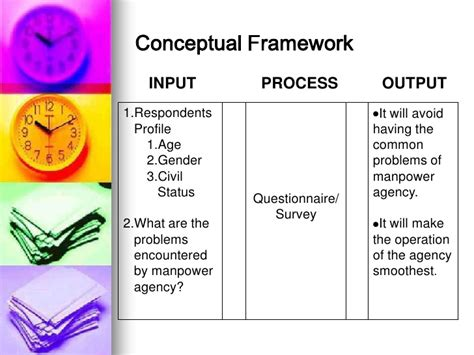 how to make conceptual framework thesis thesis conceptual framework pdf chapter 1 introduction