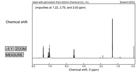 Drawing H Nmr draw the structure of the compound c9h9bro from