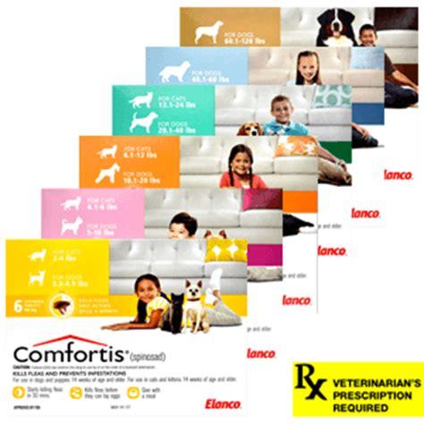 nexgard for dogs 60 120 lbs rx nexgard for dogs 60 1 120 lbs single