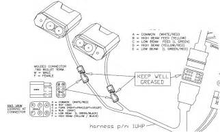sno way plow wiring harness diagram the knownledge