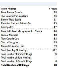 canadian dividend stock selection still made easy my own
