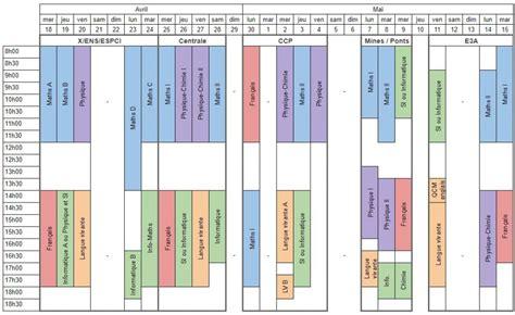 Calendrier Concours Cpge Calendrier Des Concours Cpge Scientifiques 2018 Conseils