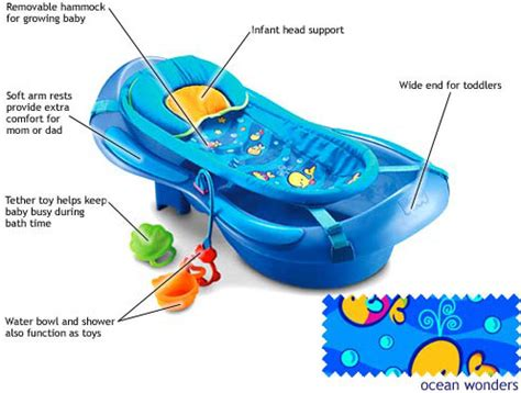 fisher price aquarium bathtub my family fun aquarium bath center tub special bath for