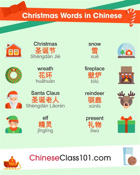 merry christmas  chinese chineseclass