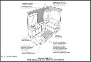 Handicap Accessible Bathroom Designs minimum residential bathroom dimensions google search