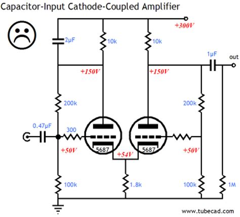 capacitor not grounded cathode coupled lifier developments