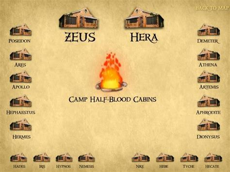 What Cabin Do You Belong In by Which Cabin At C Half Blood Do You Belong In To Find