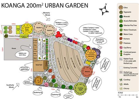 urban garden demonstration update new zealand