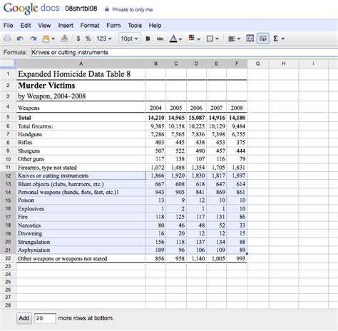 How Do I Use Excel Spreadsheet by How To Add Numbers From Different Sheets In Excel Excel