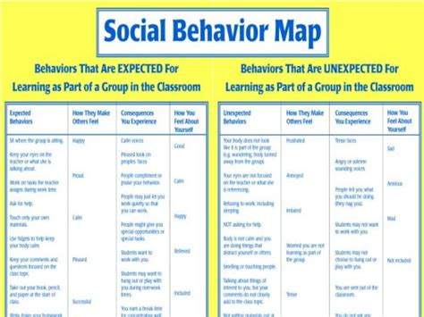 social behaviour mapping template social behavior map images frompo