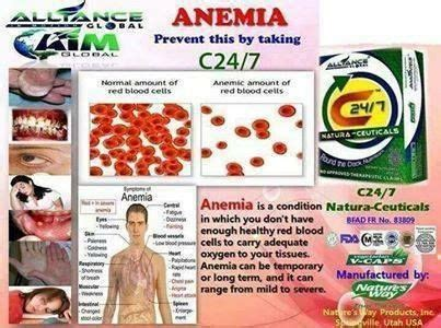 7 Ways To Prevent Anemia by 13 Best Images About Uses Of Aim Global Products On