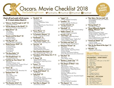 Oscar Nominations 2018 Printable List