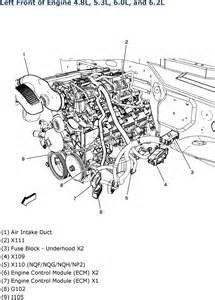 2006 5 3l engine wiring diagram engine download free