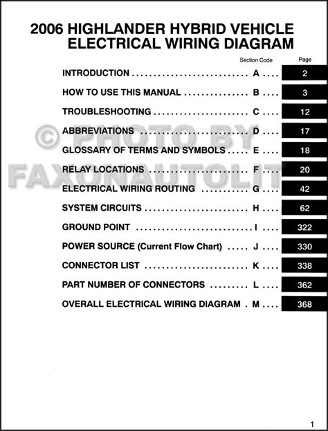 toyota hiace wiring diagram 2006 wiring diagram