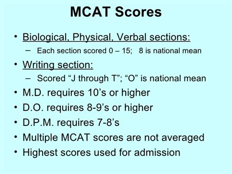 mcat section times mcat verbal section 28 images 100 original papers mcat
