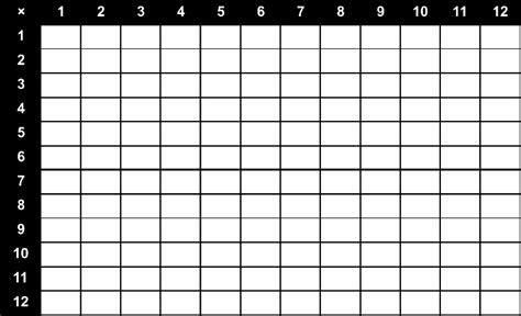 free math printable blank multiplication chart ultimate multiplication grid worksheet blank best photos of blank