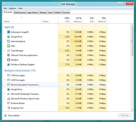 better task manager how to master the windows 8 task manager caleb s