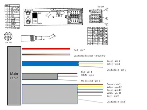 land rover discovery cd player wiring diagram wiring