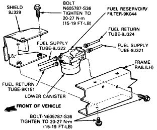Fuel System Diagram Ford F150 1987 Ford F 150 Fuel System Diagram 1987 Free Engine