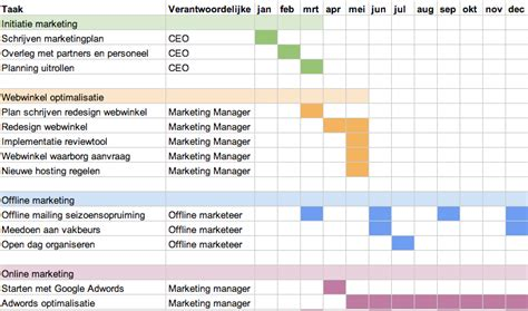 6 best images of marketing plan gantt chart project