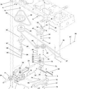toro lx surging  hobby machinist forum