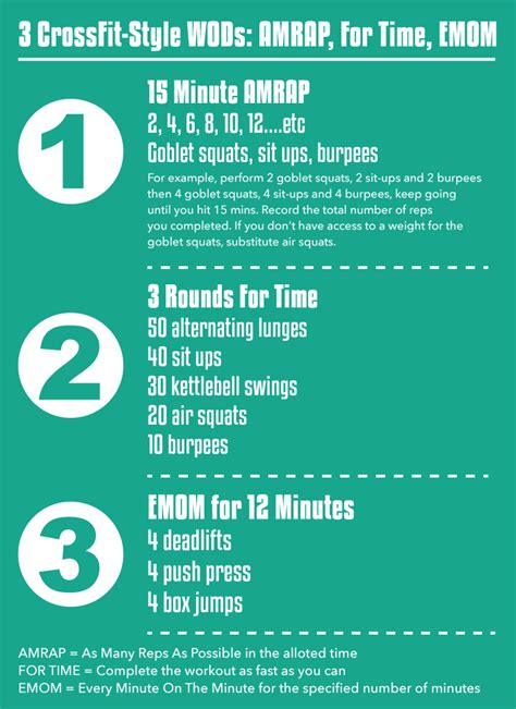 crossfit type workouts for the eoua