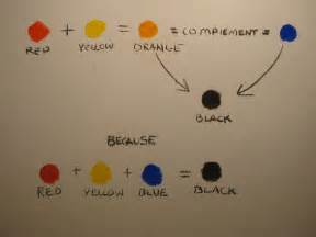 what color does yellow and blue make what colors make black unac co