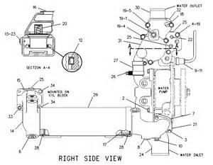 c15 cat engine block heater location wiring diagram website